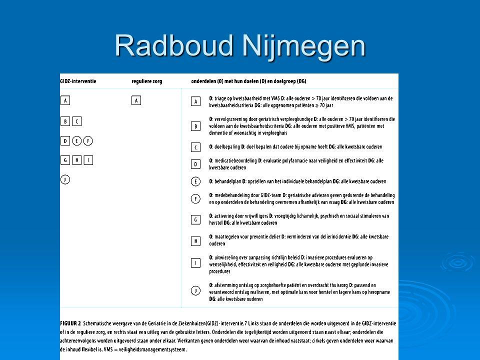 Radboud Nijmegen