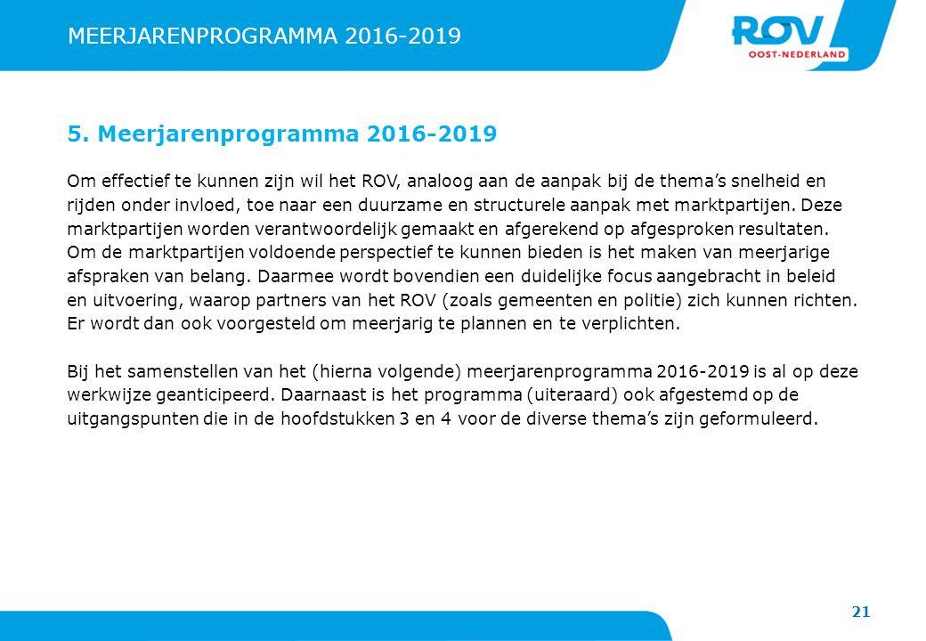 MEERJARENPROGRAMMA 2016-2019 5. Meerjarenprogramma 2016-2019
