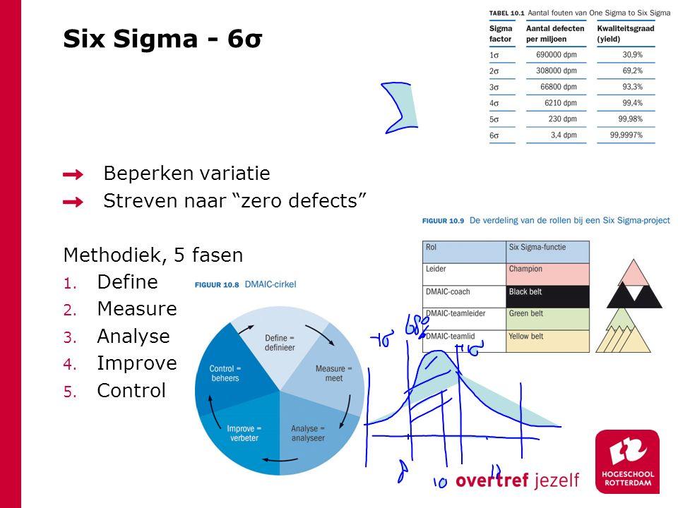 Six Sigma - 6σ Beperken variatie Streven naar zero defects