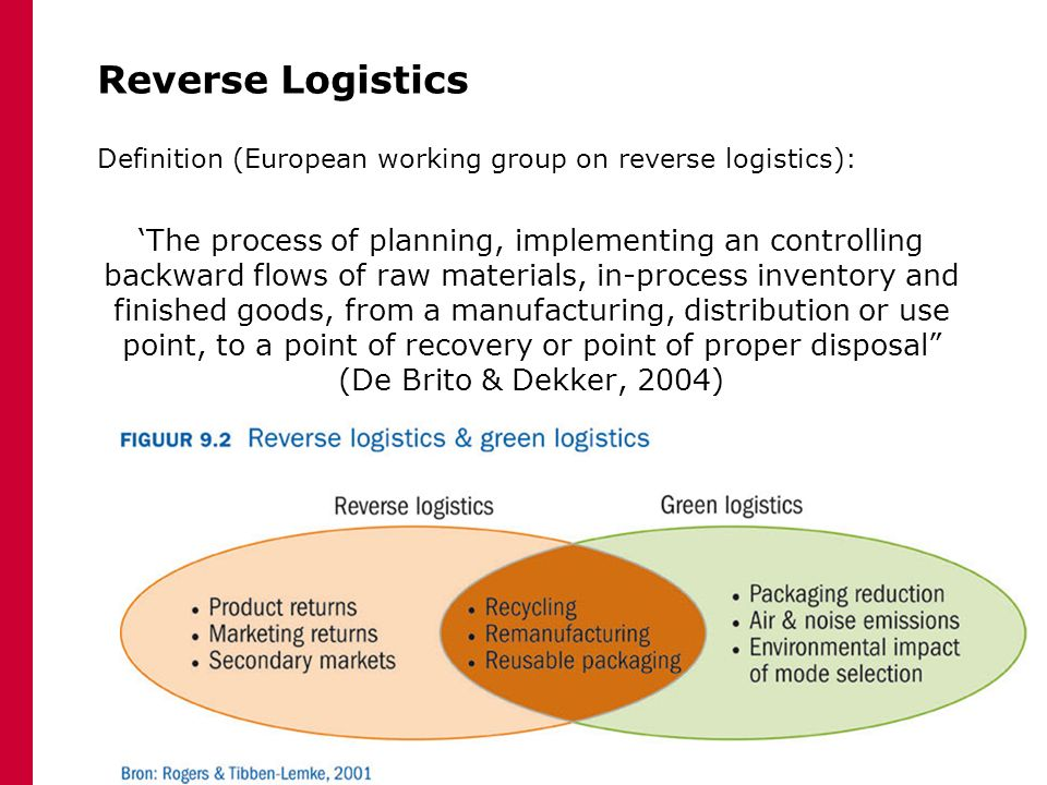 Reverse Logistics Definition (European working group on reverse logistics):