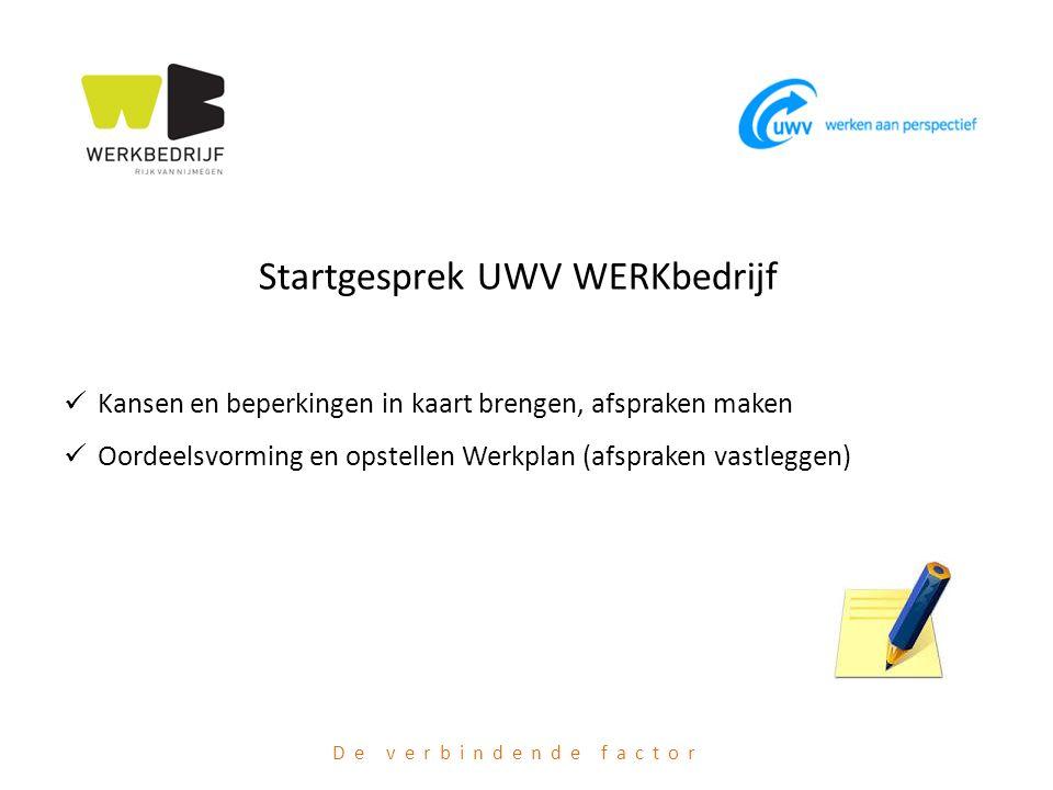 Startgesprek UWV WERKbedrijf