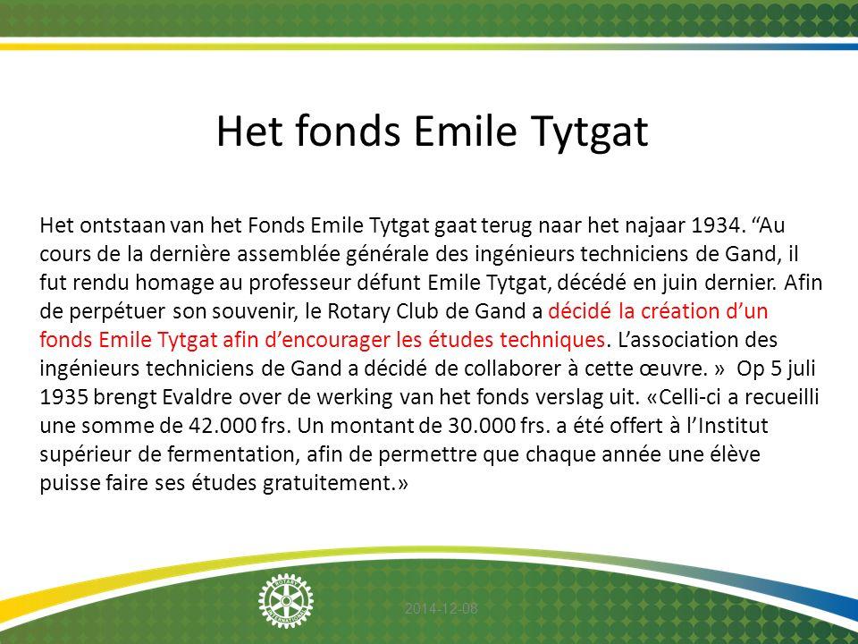 Het fonds Emile Tytgat