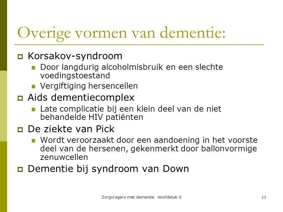 Overige vormen van dementie: