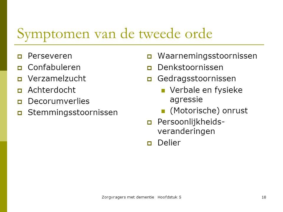 Symptomen van de tweede orde