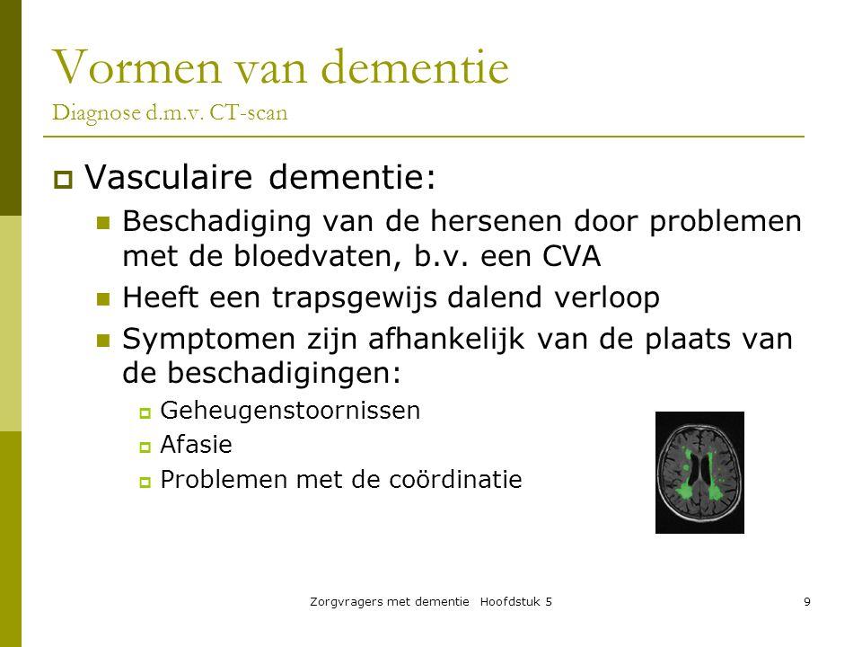 Vormen van dementie Diagnose d.m.v. CT-scan