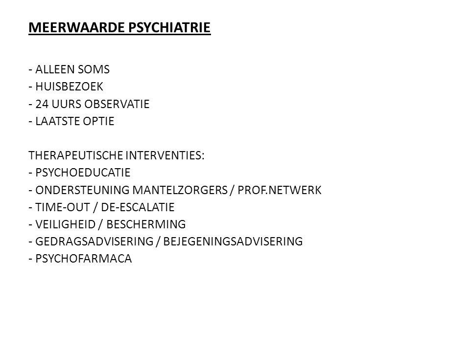 MEERWAARDE PSYCHIATRIE