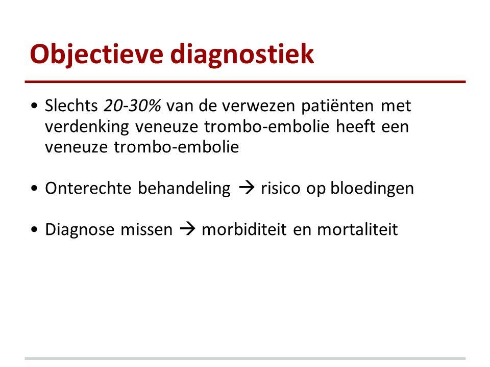 Objectieve diagnostiek