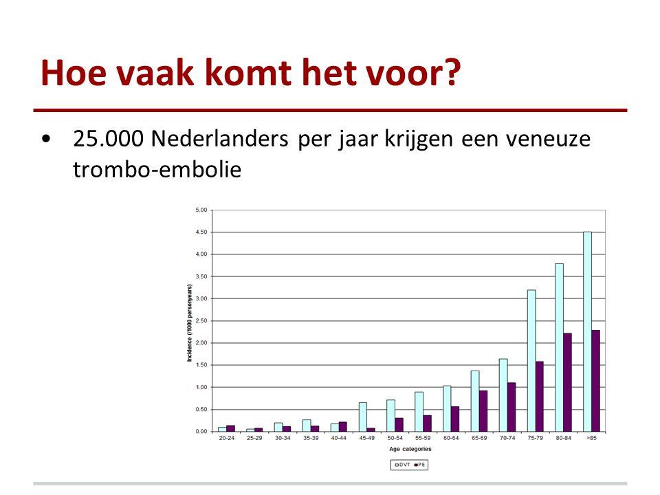 Hoe vaak komt het voor 25.000 Nederlanders per jaar krijgen een veneuze trombo-embolie