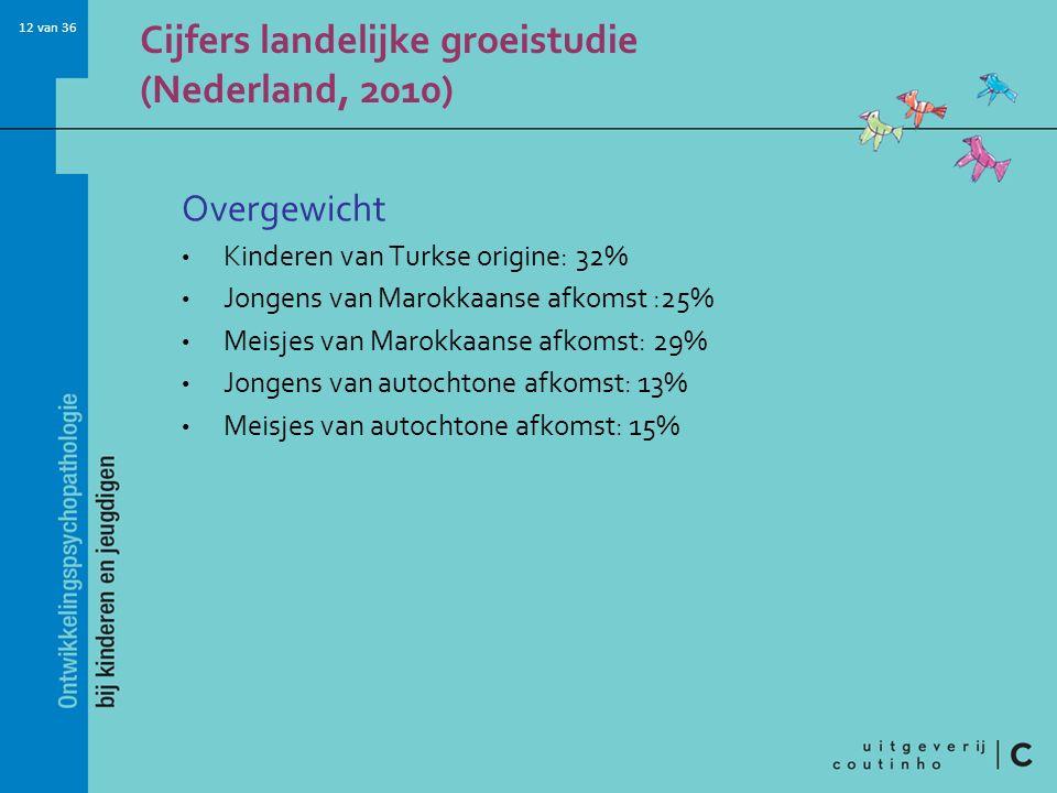 Cijfers landelijke groeistudie (Nederland, 2010)