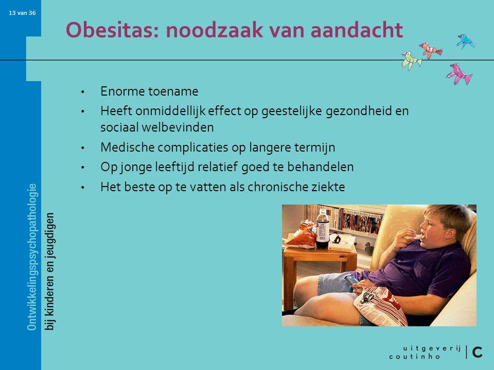 Obesitas: noodzaak van aandacht