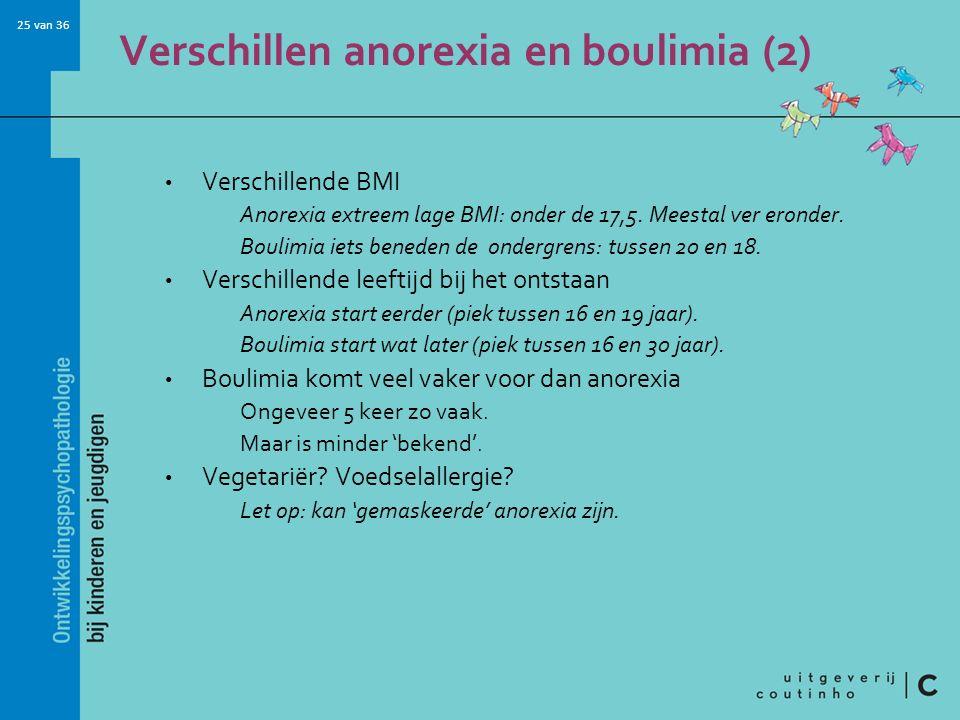 Verschillen anorexia en boulimia (2)