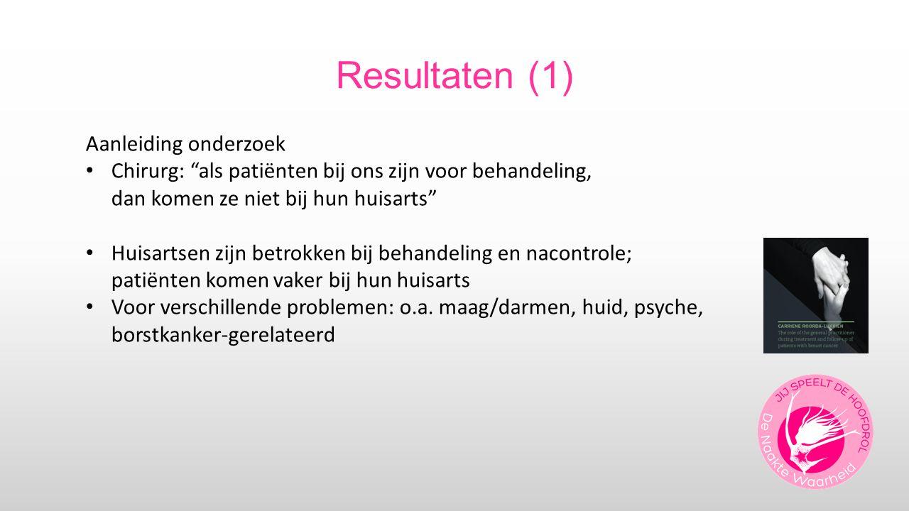 Resultaten (1) Aanleiding onderzoek