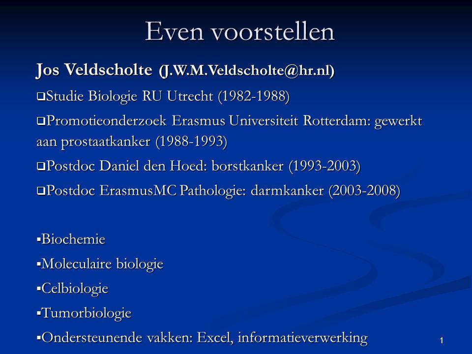 Even voorstellen Jos Veldscholte (J.W.M.Veldscholte@hr.nl)