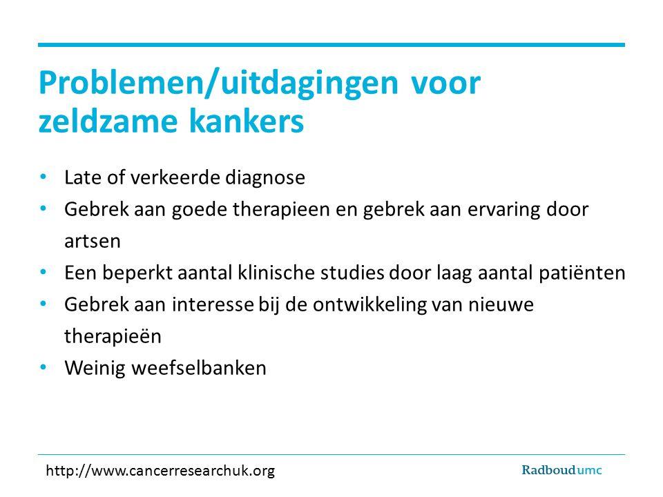 Problemen/uitdagingen voor zeldzame kankers