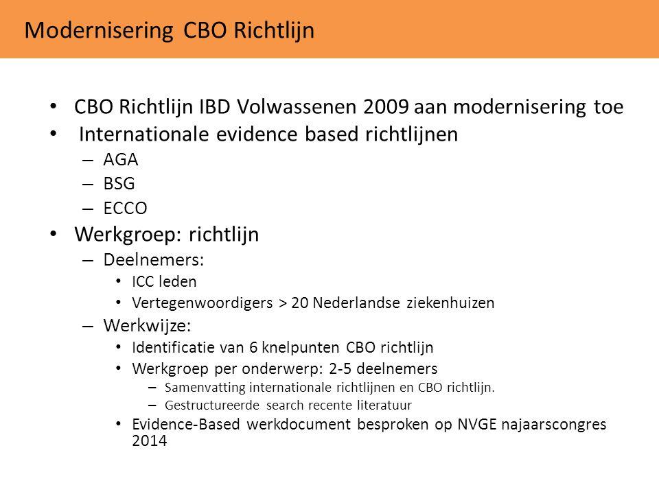 Modernisering CBO Richtlijn