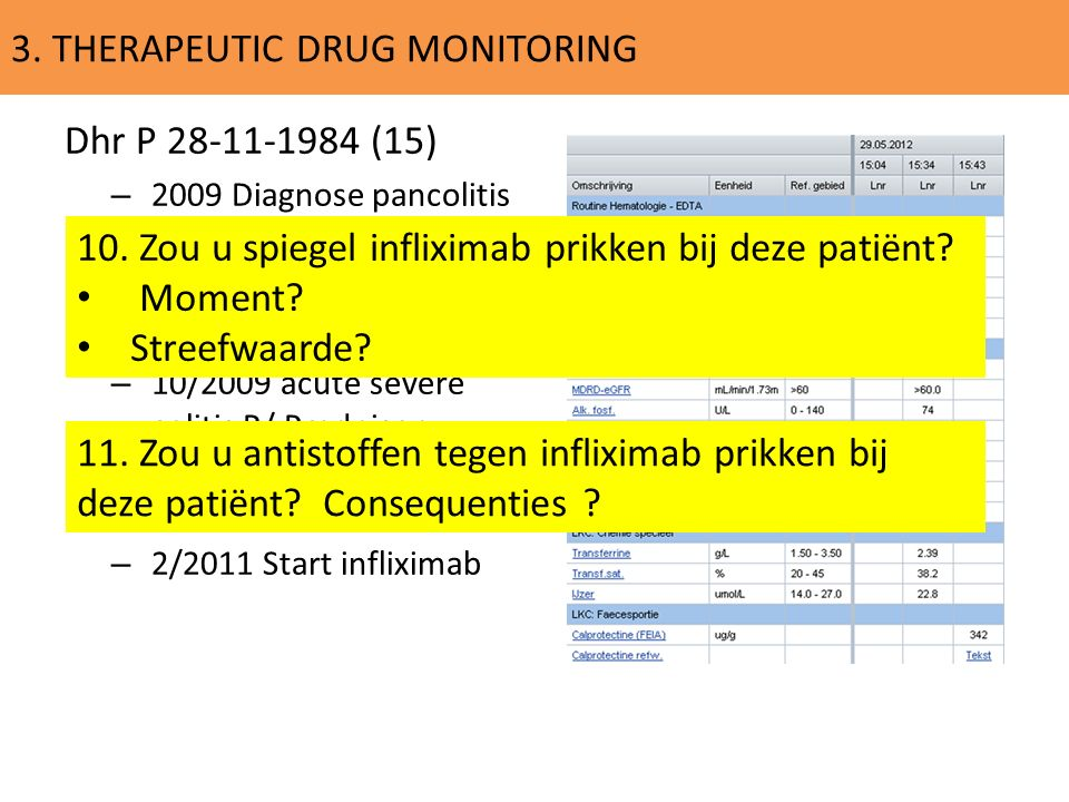 3. THERAPEUTIC DRUG MONITORING