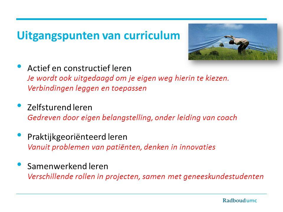 Uitgangspunten van curriculum