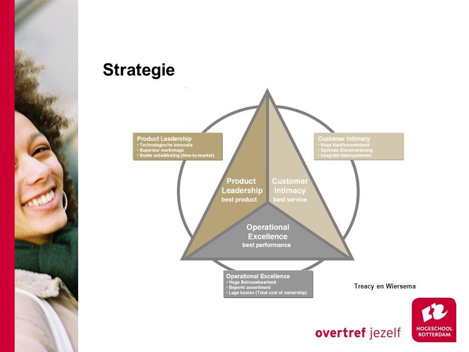 Strategie http://www.leerwiki.nl/Waardestrategie_van_Treacy_en_Wiersema. http://www.intemarketing.nl/marketing/modellen/tw-waardestrategie%C3%Abn.
