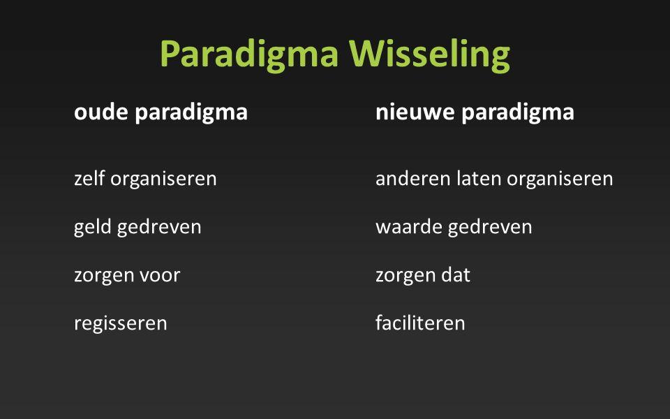 Paradigma Wisseling oude paradigma nieuwe paradigma