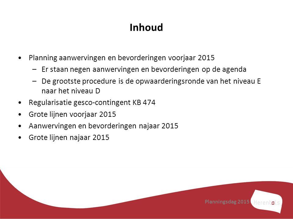 Inhoud Planning aanwervingen en bevorderingen voorjaar 2015