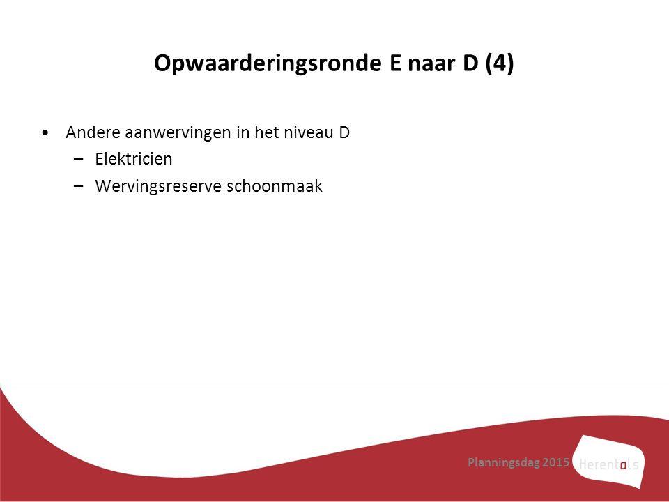 Opwaarderingsronde E naar D (4)