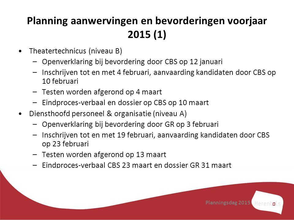 Planning aanwervingen en bevorderingen voorjaar 2015 (1)