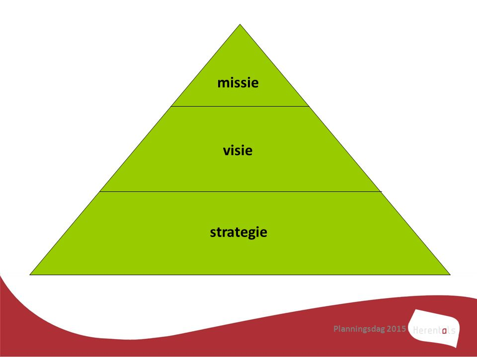 missie visie strategie