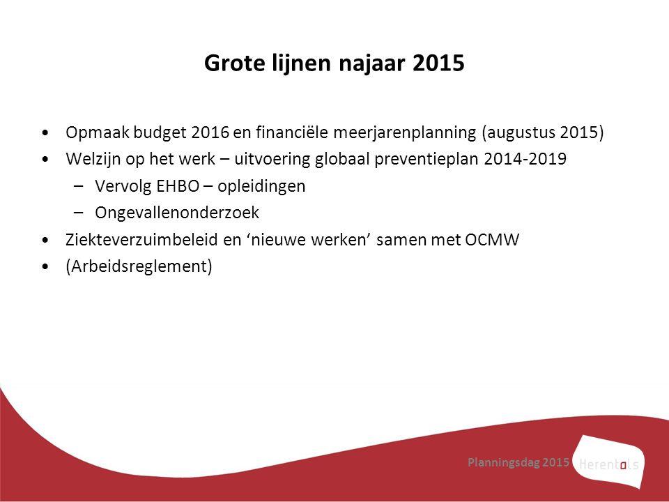 Grote lijnen najaar 2015 Opmaak budget 2016 en financiële meerjarenplanning (augustus 2015)