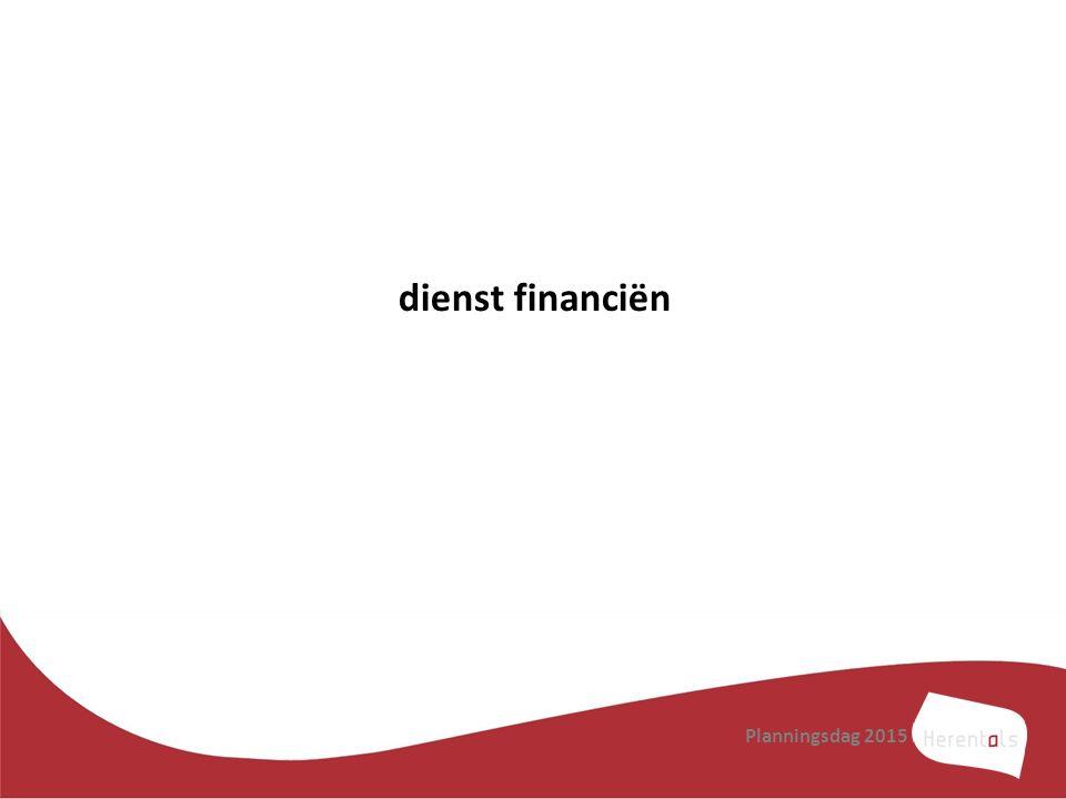 dienst financiën Planningsdag 2015