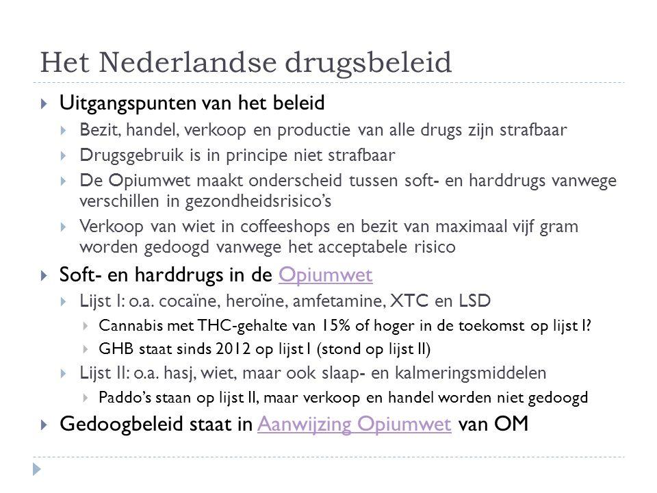 Het Nederlandse drugsbeleid