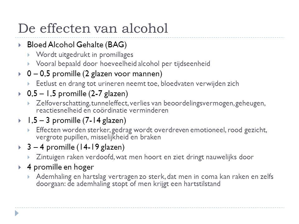 De effecten van alcohol