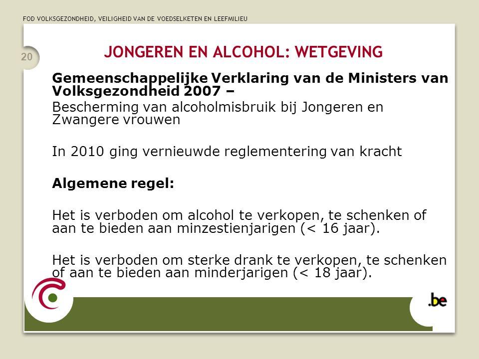 JONGEREN EN ALCOHOL: WETGEVING