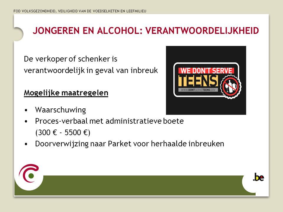 JONGEREN EN ALCOHOL: VERANTWOORDELIJKHEID
