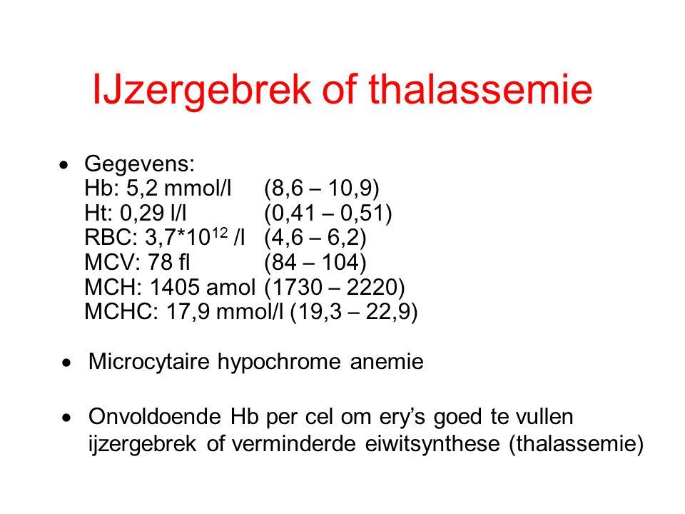 IJzergebrek of thalassemie