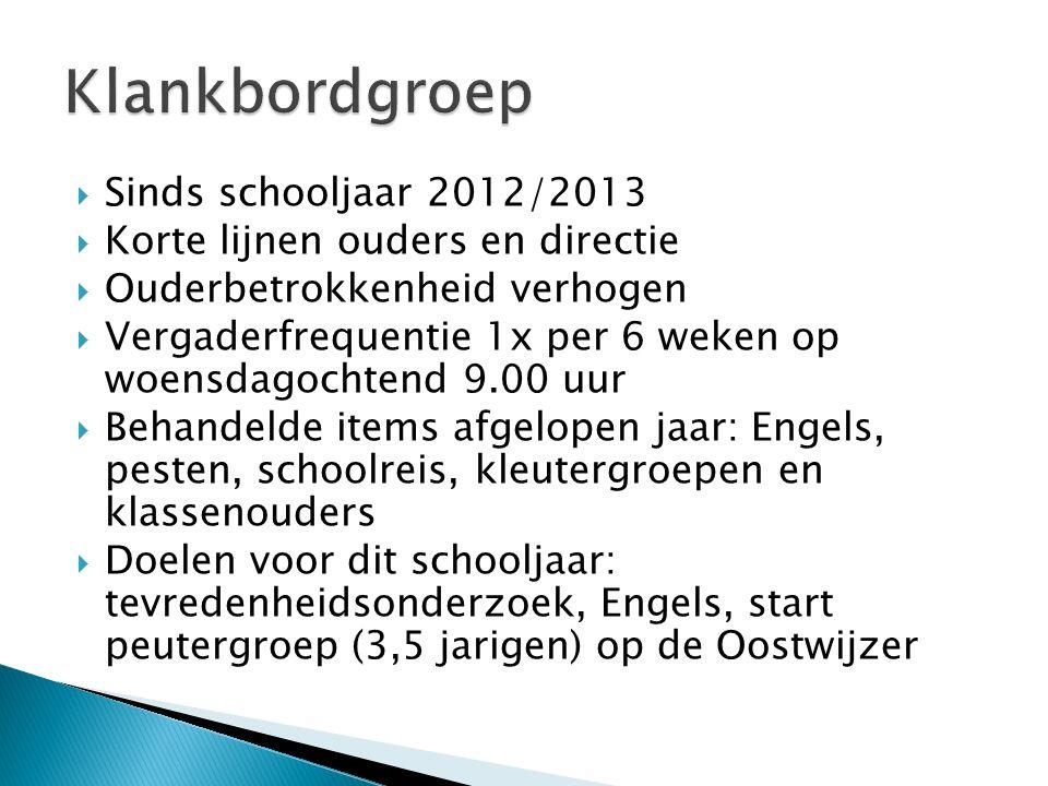 Klankbordgroep Sinds schooljaar 2012/2013