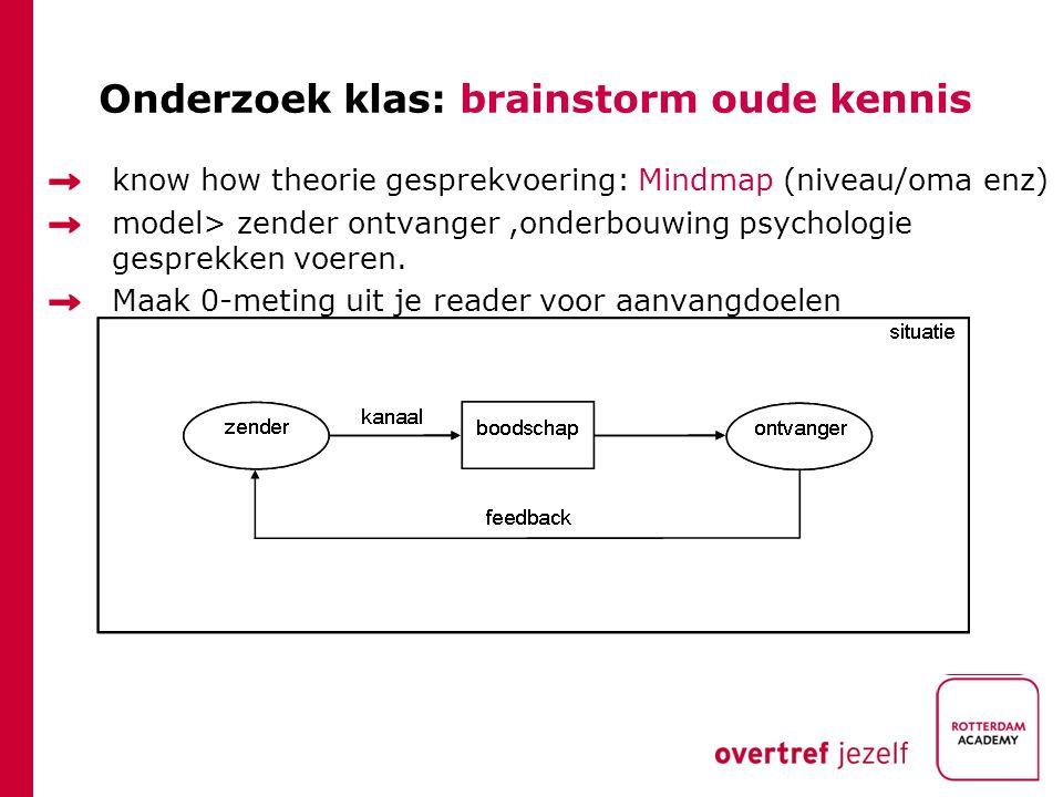 Onderzoek klas: brainstorm oude kennis