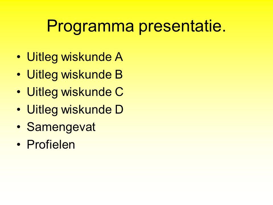 Programma presentatie.