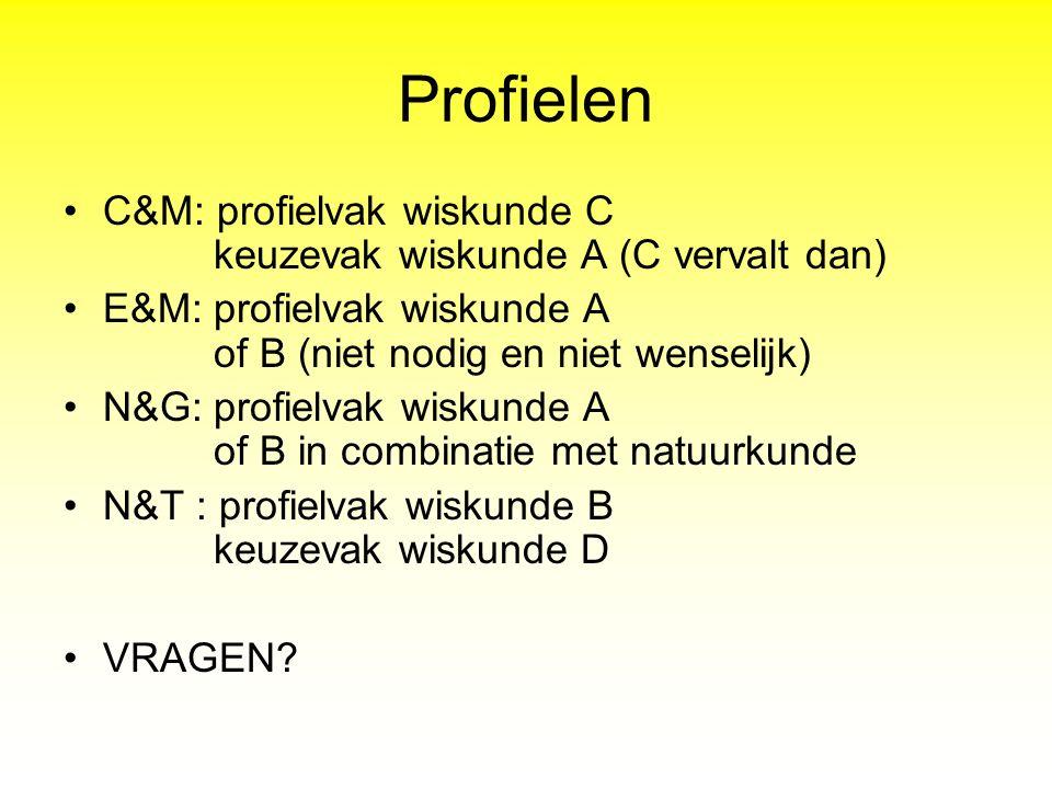 Profielen C&M: profielvak wiskunde C keuzevak wiskunde A (C vervalt dan)