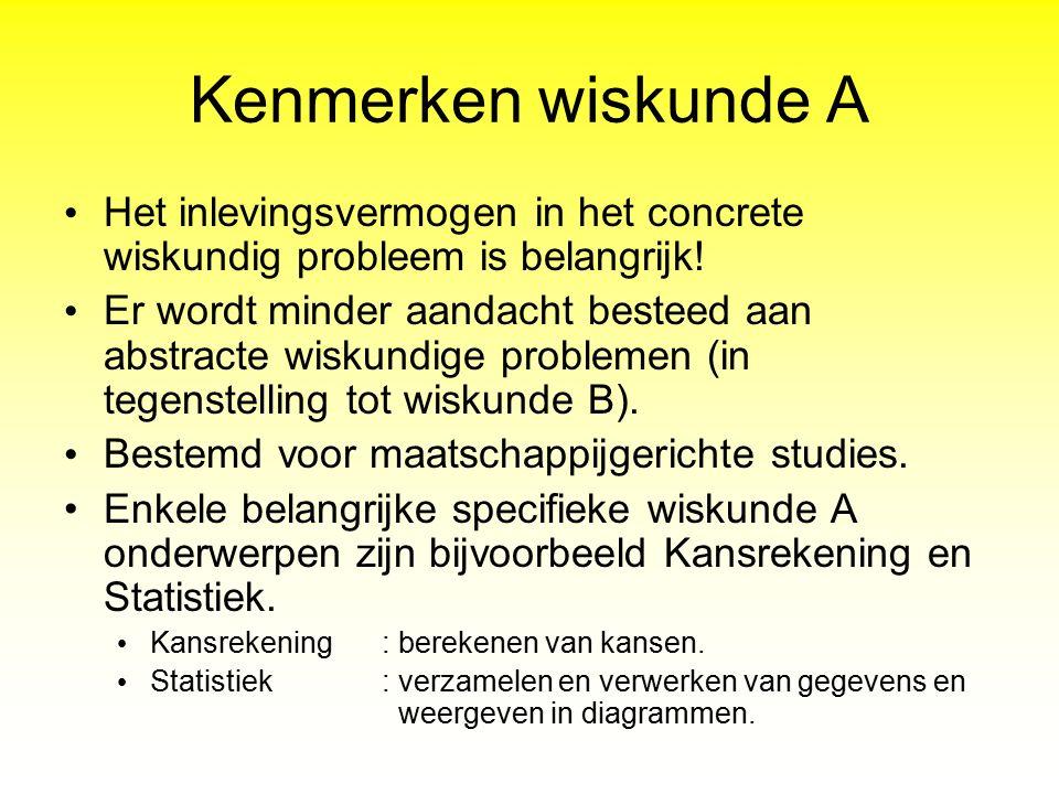 Kenmerken wiskunde A Het inlevingsvermogen in het concrete wiskundig probleem is belangrijk!