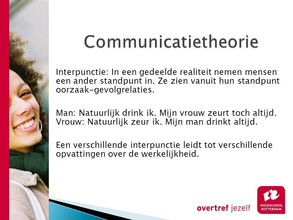 Communicatietheorie Interpunctie: In een gedeelde realiteit nemen mensen. een ander standpunt in. Ze zien vanuit hun standpunt.