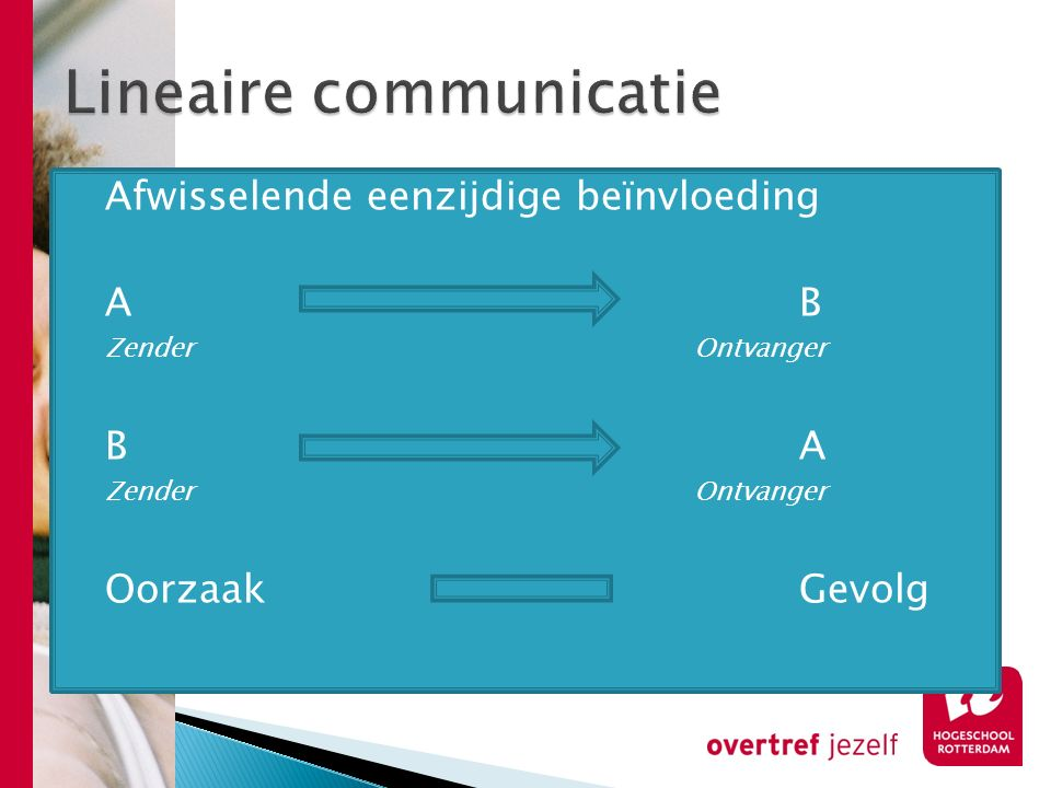 Lineaire communicatie