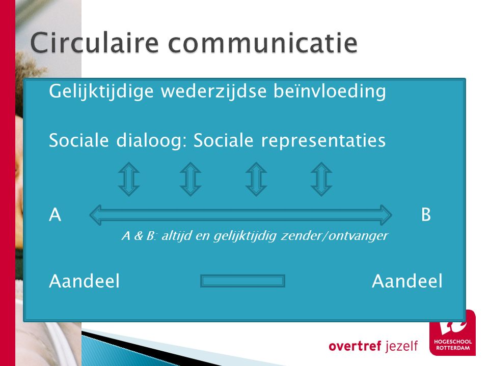 Circulaire communicatie
