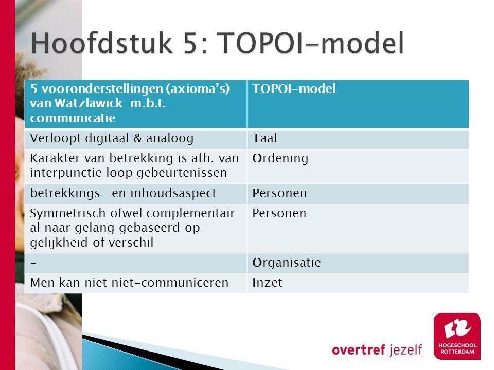 Hoofdstuk 5: TOPOI-model