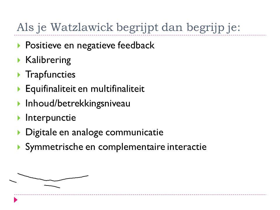 Als je Watzlawick begrijpt dan begrijp je: