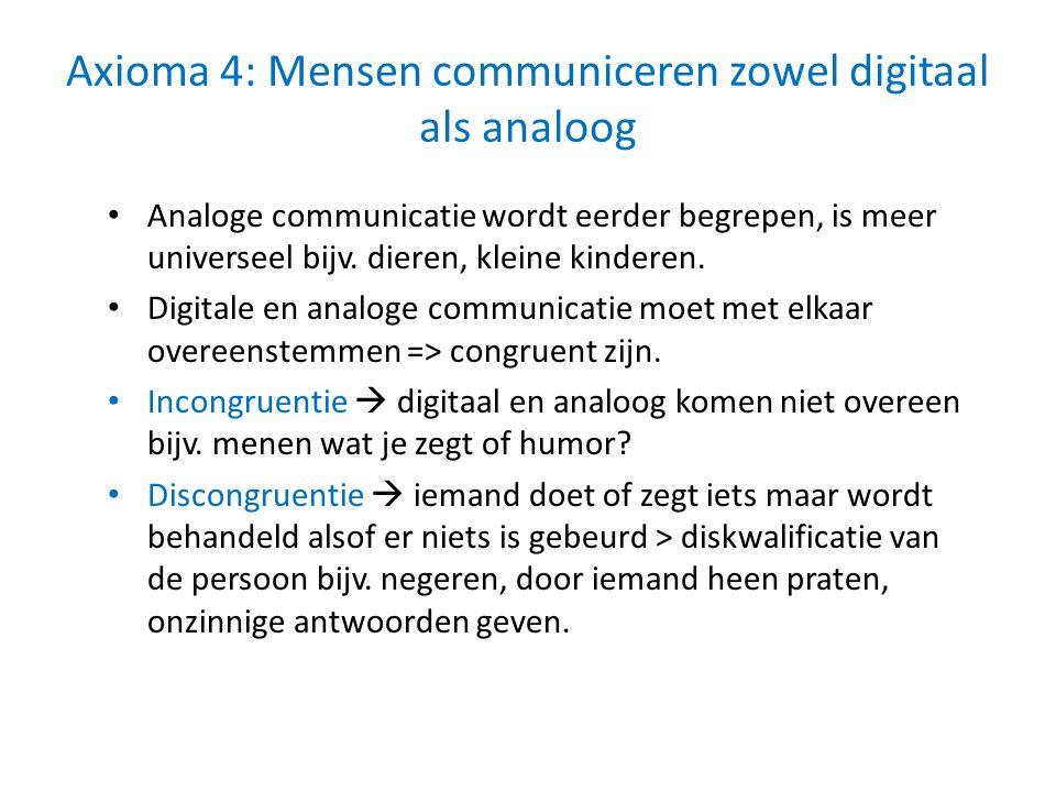 Axioma 4: Mensen communiceren zowel digitaal als analoog