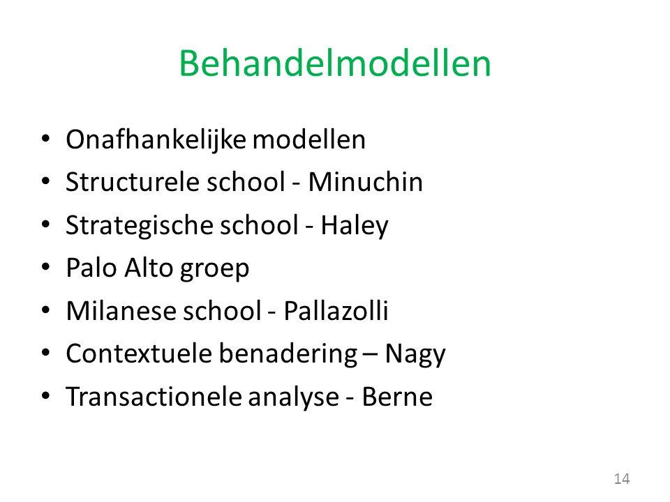 Behandelmodellen Onafhankelijke modellen Structurele school - Minuchin