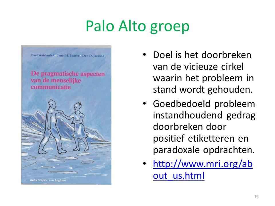 Palo Alto groep Doel is het doorbreken van de vicieuze cirkel waarin het probleem in stand wordt gehouden.