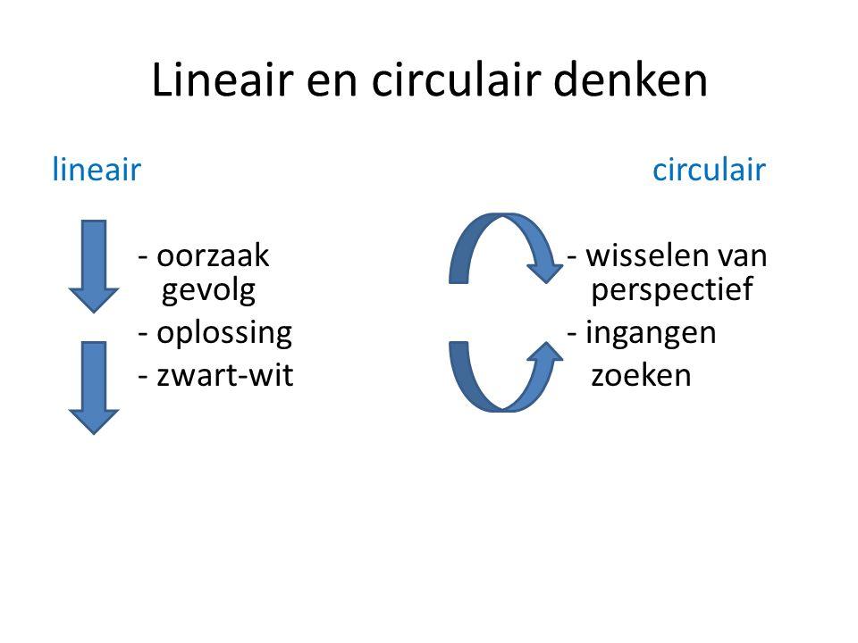 Lineair en circulair denken