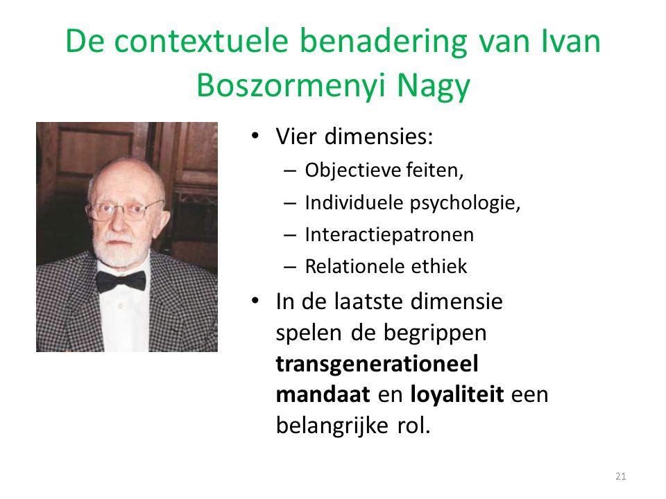 De contextuele benadering van Ivan Boszormenyi Nagy