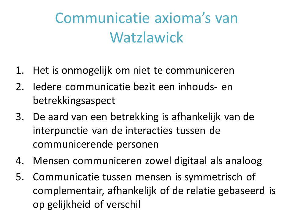 Communicatie axioma's van Watzlawick